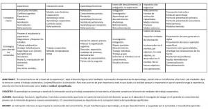 CUADRO COMPARATIVO DE LAS TEORÍAS 2