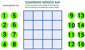 cuadro mágico 4x4