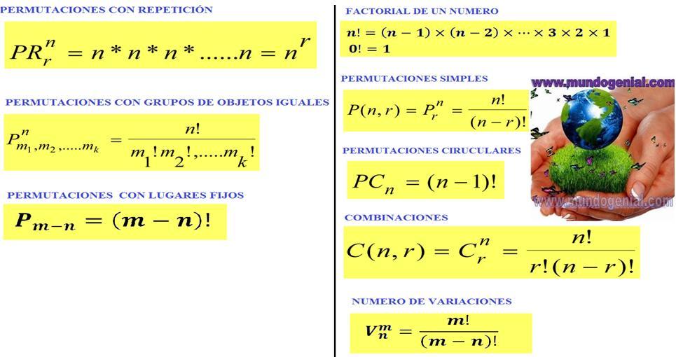 Formularios con diagrama de mama