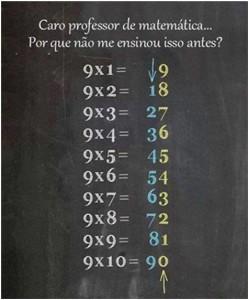 multiplicación nueve por 9