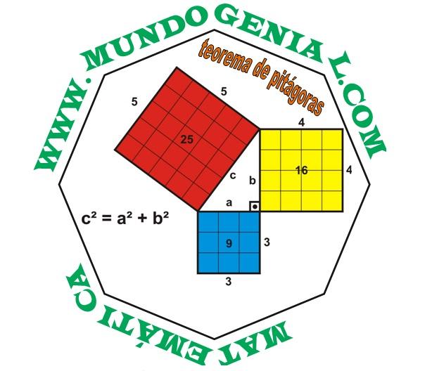 teorema-de-pitagoras-1