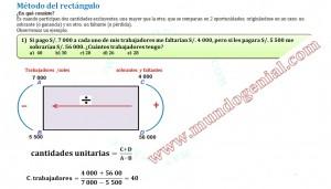 método del rectángulo