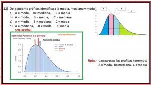 del siguiente gráfico, identifica a la media, median y moda