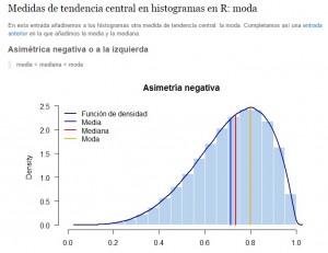 medidas de tendencia central 1