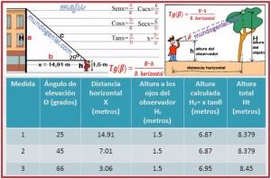 calculando alturas - goniómetro (1)