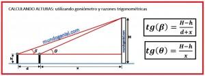calculando alturas - goniómetro y razones trigonométricas