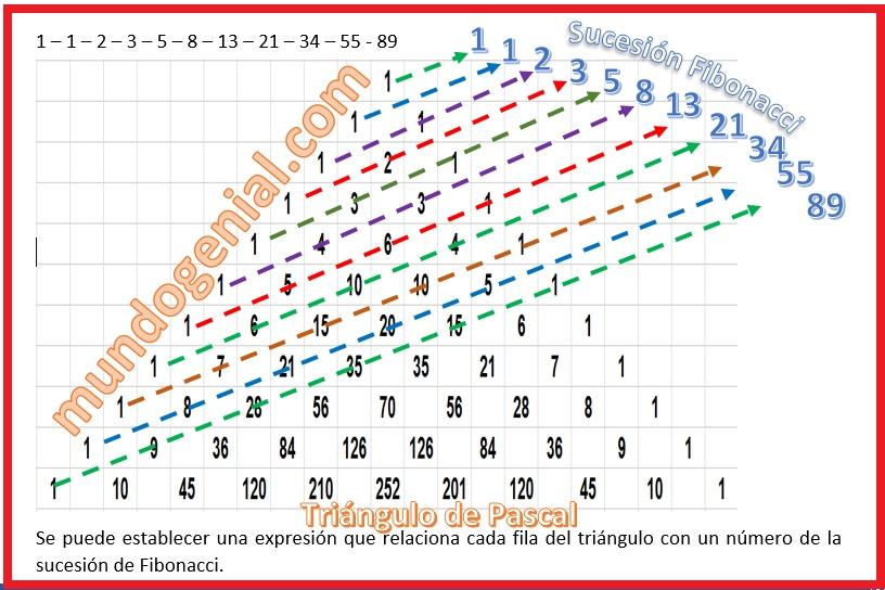 Sucesión-de-Fibonacci-y-el-Triángulo-de-Pascal.jpg