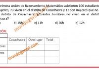 en la primera sesión de razonamiento matemático asistieron 100 estudiantes....
