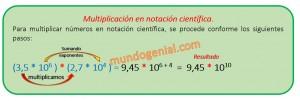 multiplicación en notación científica