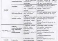 PROCESOS PEDAGÓGICOS DE UNA SESIÓN DE APRENDIZAJE 2018