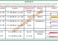 INTERVALOS - INECUACIONES - NOTACIÓN