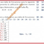 Luego de construir una tabla de frecuencias para la siguiente información que ......