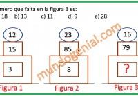 el número que falta en la figura 3 es...