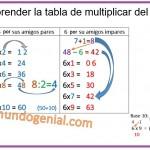 truco para aprender la tabla de multiplicar del 6