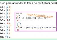 truco para aprender la tabla de multiplicar del 8