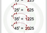 truco para el cuadrado de número terminados en cinco