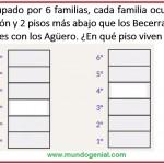 Un edificio de 6 pisos está ocupado por 6 familias,.......