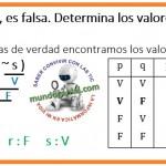Determinar los valores de verdad de p, q, r y s