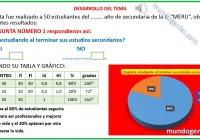tabla de frecuencias y gráfico circular