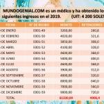 PAGO DE IMPUESTOS 2019 - PERÚ