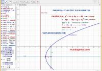 parábola - ecuación y sus elementos