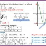 La gráfica de la función ....... se muestra en la figura ...determina 2b mas a
