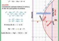 determinar la gráfica de la parábola indicando sus elementos.......