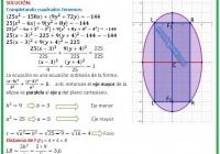 hallar el área del polígono cuyos vértices son los extremos de .......