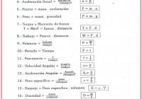 fórmulas físicas 1