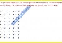 operaciones matemáticas con tres cifras iguales del 1 al 9 el resultado será 6
