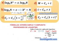 fórmulas interés simple y compuesto
