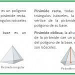CLASIFICACIÓN DE LAS PIRÁMIDES 1
