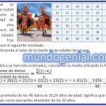 carmen que se encuentra en la ciudad de Puno,....