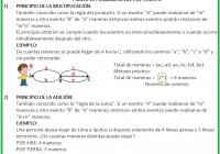 principio de la multiplicación y adición