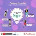 poblacion femenina nivel educativo INFOGRAFÍA