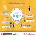 poblacion femenina por grupos de edad INFOGRAFÍA