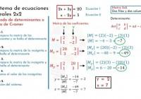SISTEMA DE ECUACIONES 2X2 - MÉTODO DE DETERMINANTES O REGLA DE CRAMER