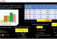determinar el coeficiente de variación de los datos